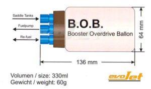 Bob-Sammeltank Set